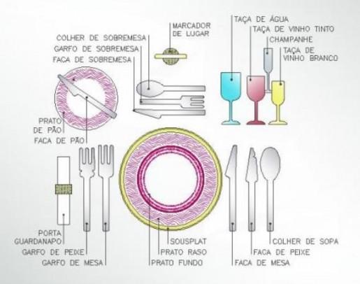 Dicas para arrumar a mesa de jantar perfeita